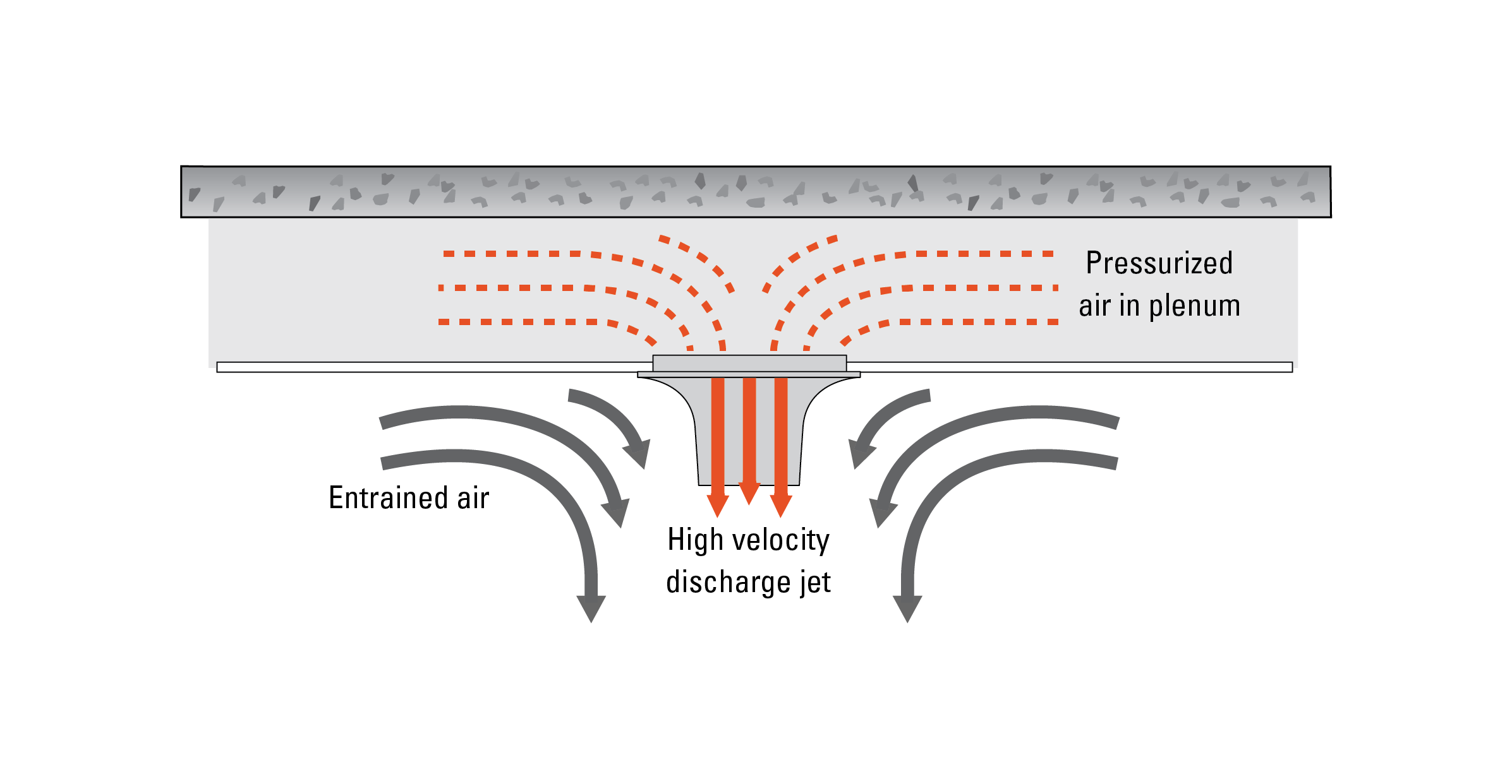 Process of injecting primary air under pressure through a nozzle