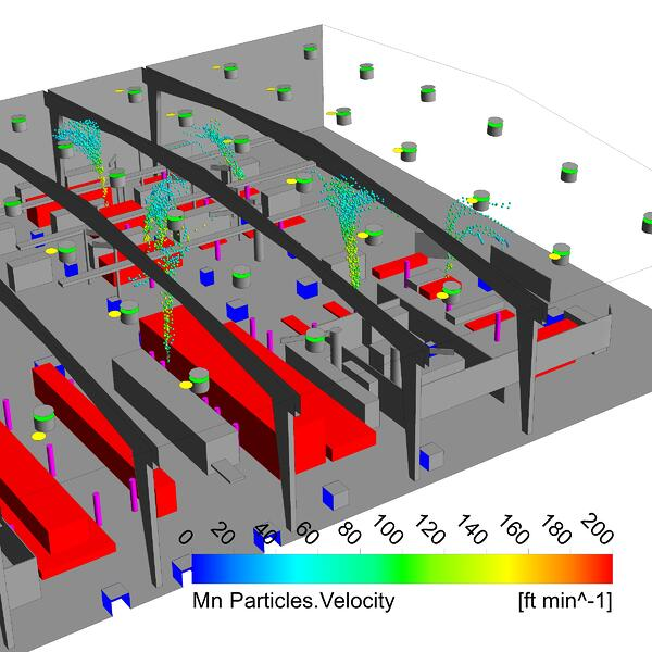 Manganese particle trajectories for selected welding sources