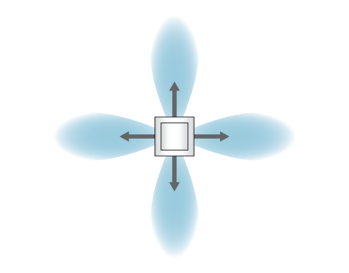 Four Way square diffuser airflow pattern